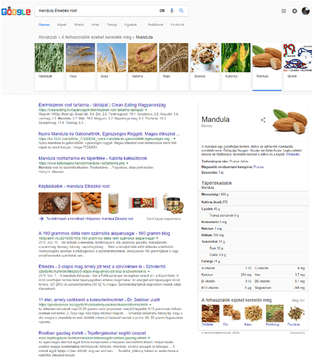 Ételek strukturált adatai