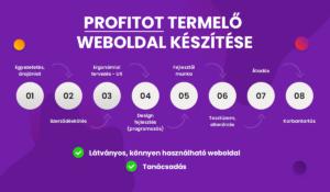 Egyedi weboldal készítés