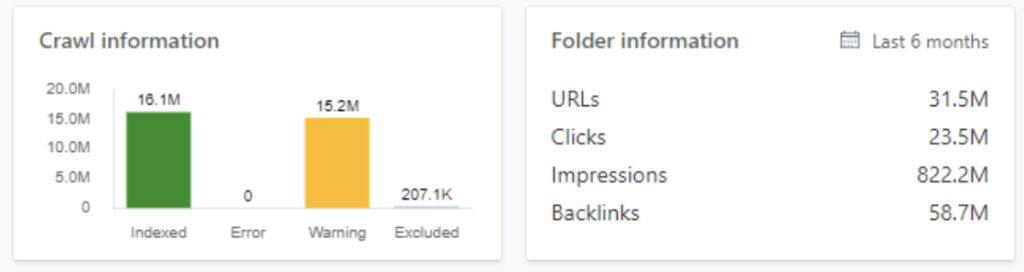Bing webmaster tools riport 2020